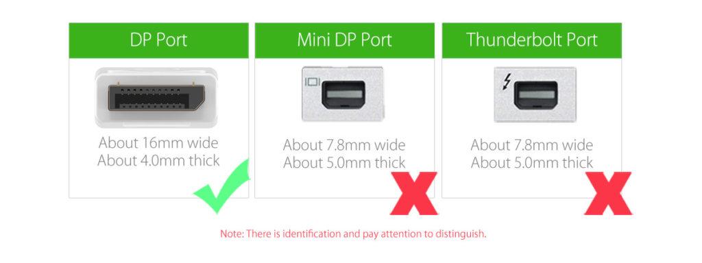 تبدیل Display Port