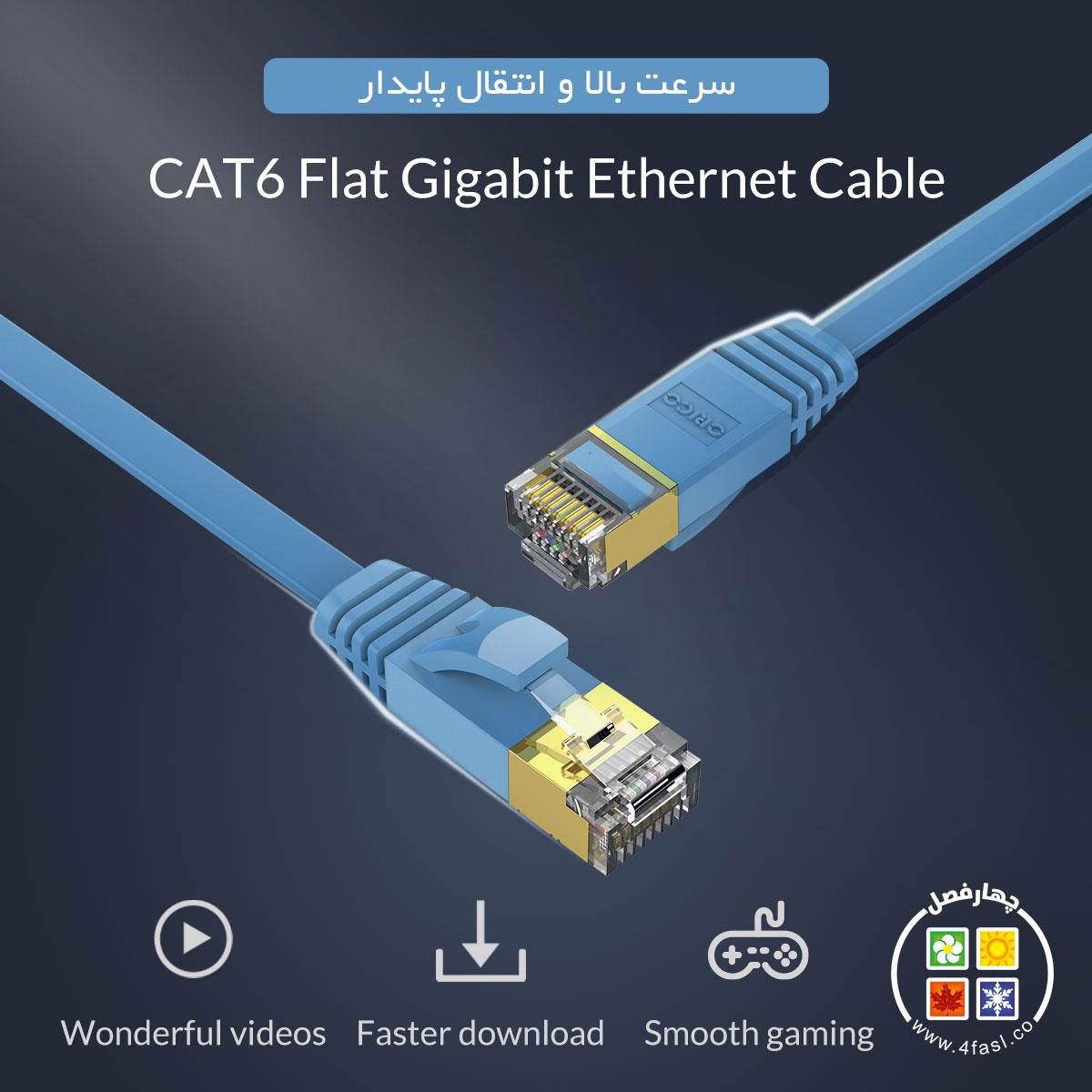 کابل شبکه Cat6 تخت