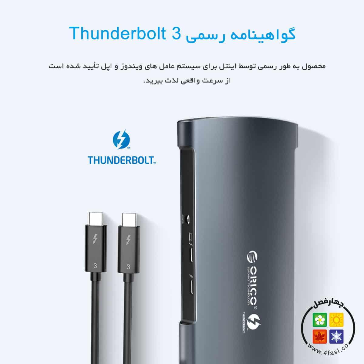 ایستگاه داک Thunderbolt 3